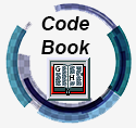 Washington Township Code Book